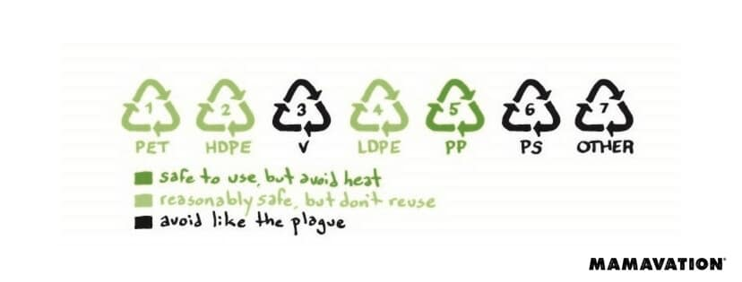 A guide to plastics to avoid, and which are generally safe
