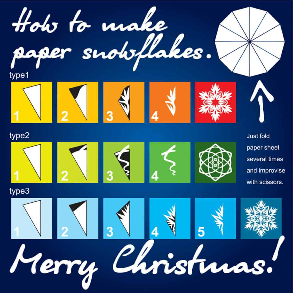 a diagram showing different ways to cut paper for making snowflakes