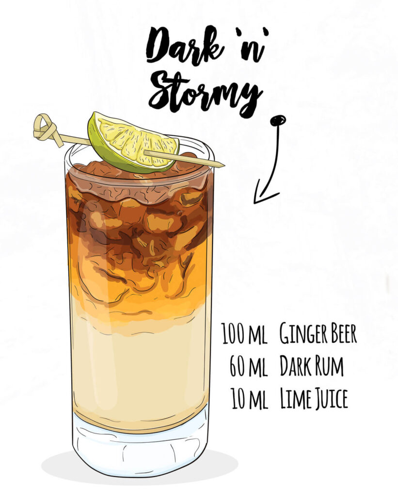 drawing of dark n stormy with a list of ingredients