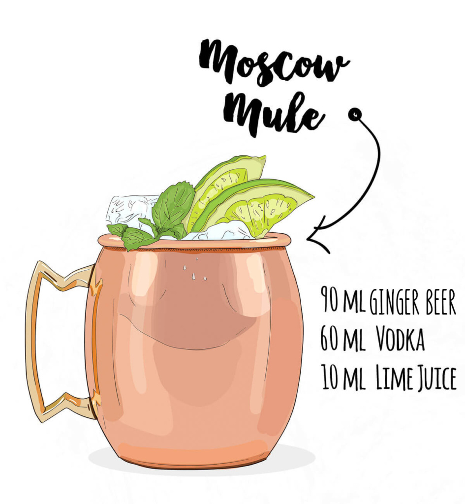 drawing of moscow mule with a list of ingredients